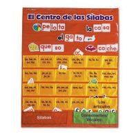 PANEL EL CENTRO DE LAS SILABAS LER-2573