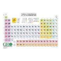 Tabla periodica de elementos